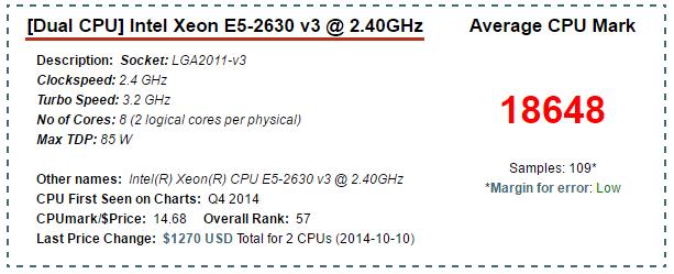 2xCPU_Intel_Xeon_E5-2630V3_03